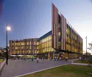 SIBT University Australia